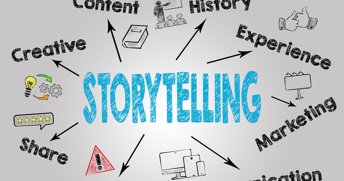 Graphic of the word storytelling with words such as experience, marketing, and content surrounding it
